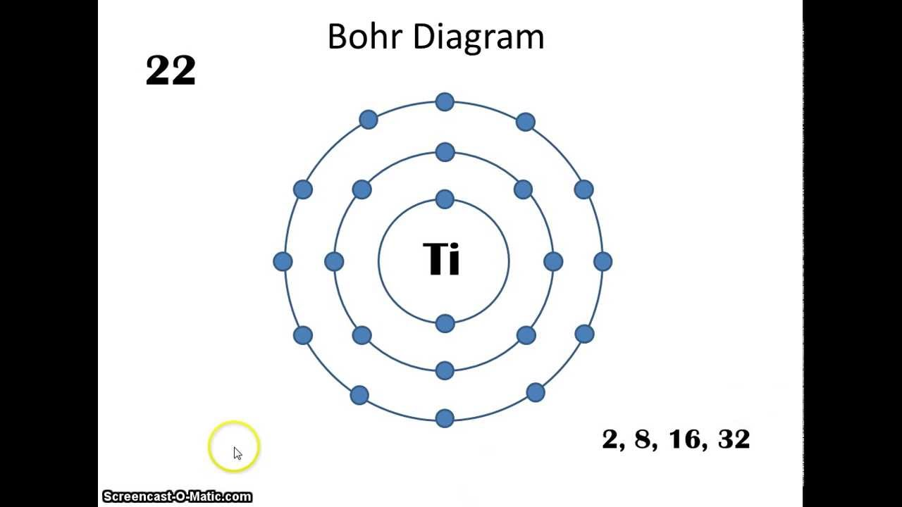 Bohr Model For Silicon bohr model of tin bohr