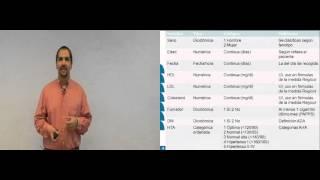 ¿Cómo preparar una hoja de recogida de datos y gestionar los datos?
