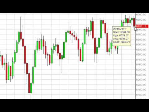 FTSE 100 Week Forecast for the week of June 16, 2014, Technical Analysis