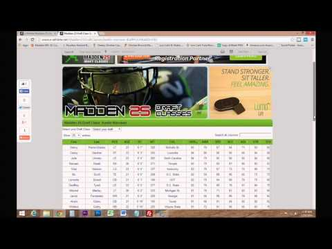, Madden 25 Draft Class Guide: All 30 Rookie Draft Classes with full