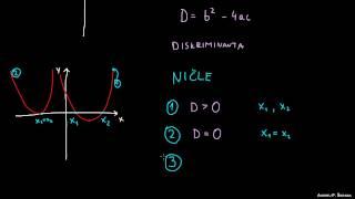 Kvadratna funkcija – ničle