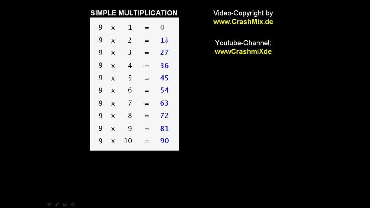 1x1 for 9 simple math trick multiplication table - Youtube table de multiplication ...