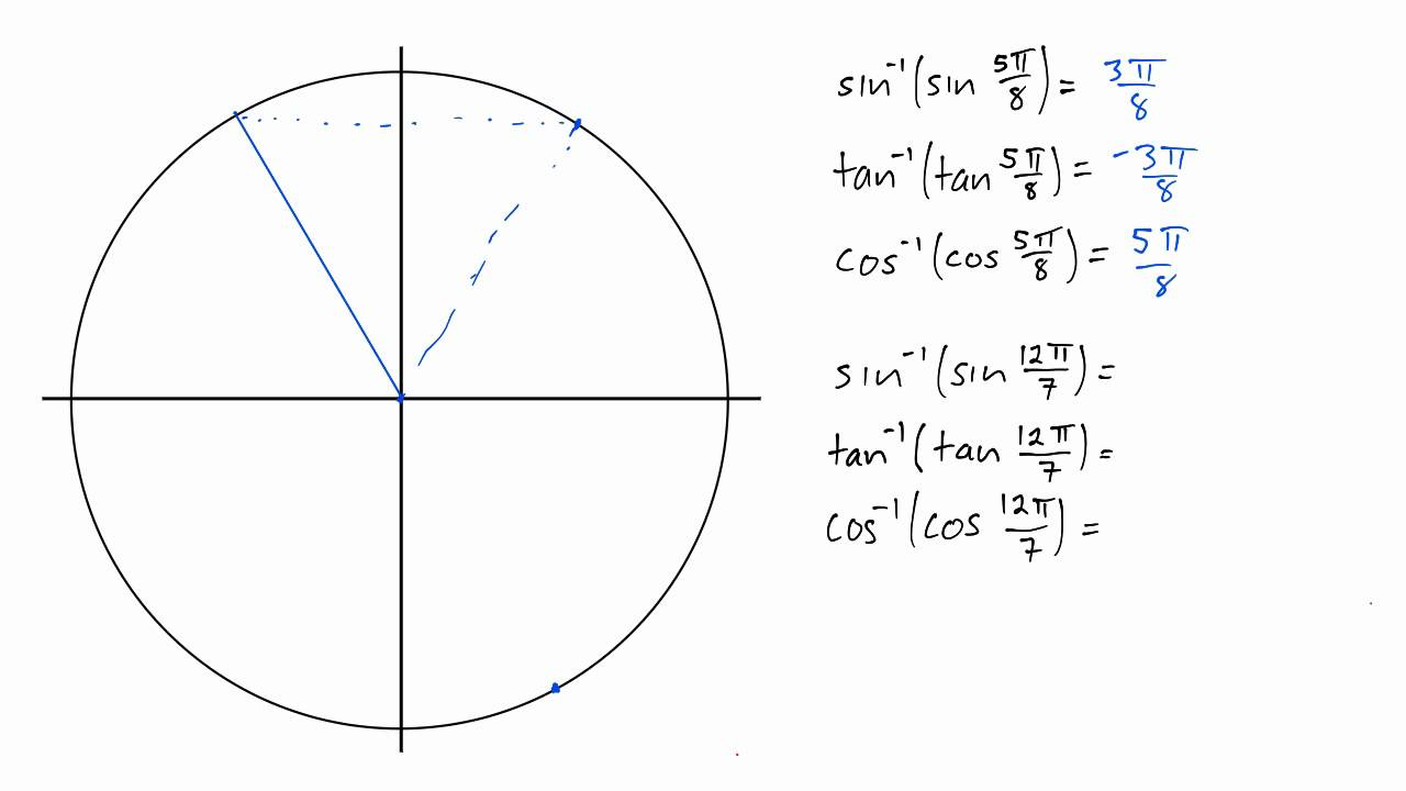 Inverse trig functions: composition - YouTube
