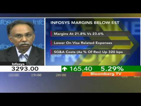Earnings Edge - Infosys Ups FY14 Guidance To 9-10%