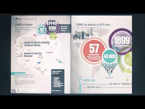 Cemex Polska Raport Zrównoważonego Rozwoju relacja z gali wręczenia nagród