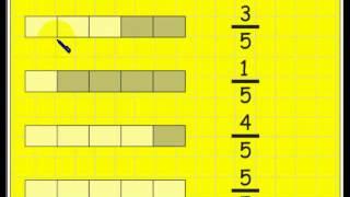 Fracciones: ¿Que son y para qué sirven?