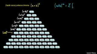 Razvoj potence binoma