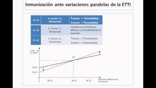 umh5030 2013-14 Lec007 Gestión pasiva de carteras de renta fija (1/2)