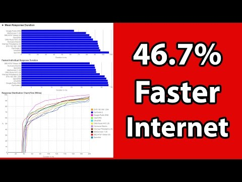How to Improve Internet Browsing Speed 46% in Windows 7