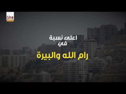 هل هناك سياسة بناء واسكان فلسطينية؟