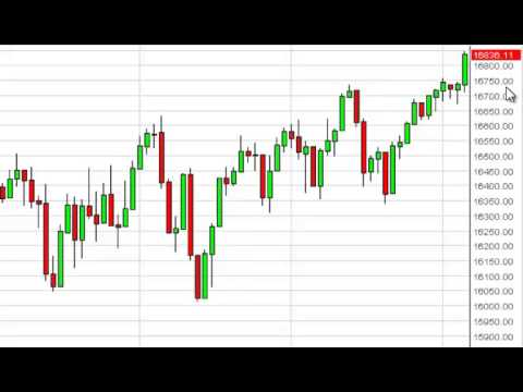 Dow Jones 30 Technical Analysis for June 6, 2014 by FXEmpire.com