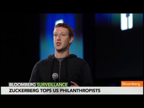 Zuckerberg's Title: Most Generous Philanthropist