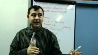 MBA - Managerial Economics 05