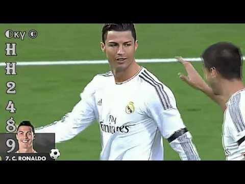 GOL Cristiano RONALDO (1-0) → Real Madrid vs Osasuna 2-0 2014 ~ Real Madrid 2-0 Osasuna ~ 26-04-2014