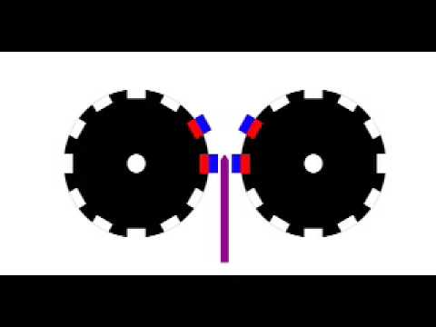 Magnet Motor concept and How magnetic shielding works - YouTube