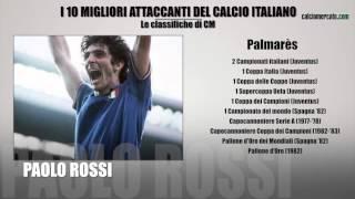 Le Classifiche di CM: i 10 più grandi attaccanti del calcio italiano