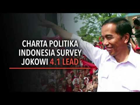 Surveys: Jokowi holds slim lead over Prabowo on eve of elections