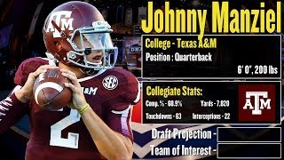 2014 NFL Draft Profile: Johnny Manziel Strengths And