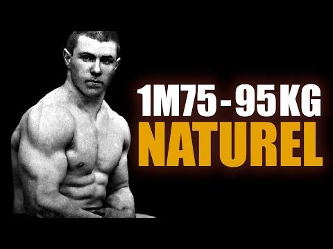 Les athlètes les plus BALÈZES des années 1900