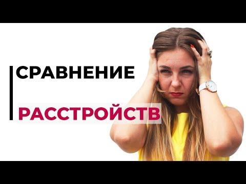 Пограничное и биполярное расстройство. Ответ подписчикам