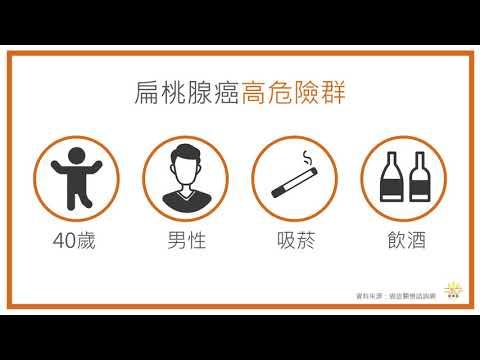 〖長期喉嚨痛 竟是扁桃腺癌?〗健康盟-耳鼻喉科系列