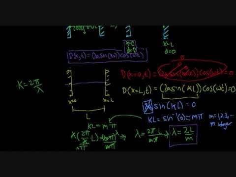27. One Dimensional Standing Wave - Boundary Conditions Part 1/2
