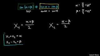 Uvod v faktorizacijo trigonometričnih izrazov