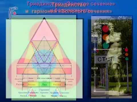 Триединство мира и фрактальность сознания. Йога и фракталы