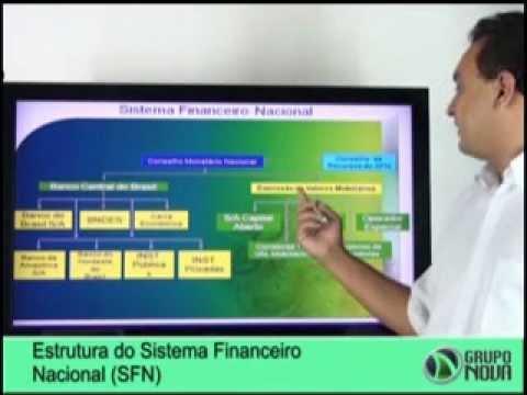 Vídeo Aula - Técnico Bancário - concurso Caixa - Aula de Conhecimentos Bancários