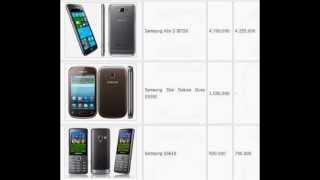 Daftar Harga HP Samsung Terbaru Dan Terlengkap