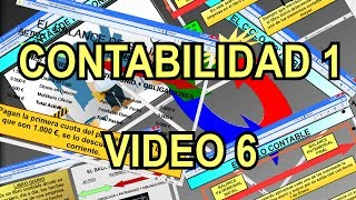 Curso de contabilidad . El plan general contable