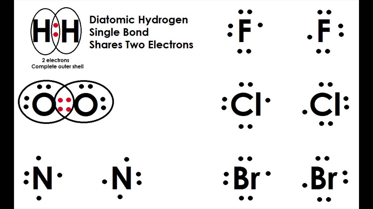 diatomic molecules and covalent bonding