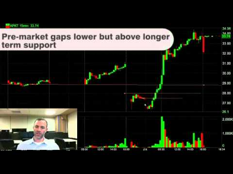 Proprietary Trading Careers: 101 - Mergers & Inquisitions