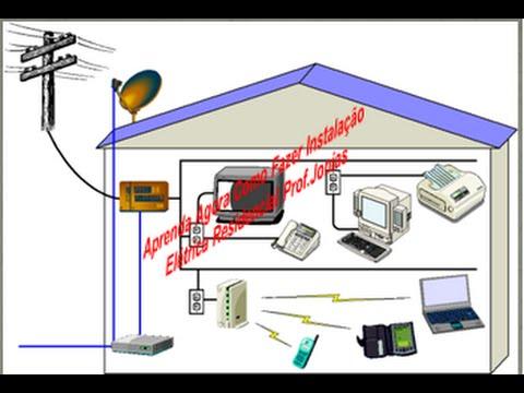 Aprenda como fazer instalação elétrica residencial passo a passo
