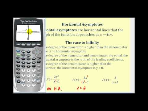 Determining Vertical and Horizontal Asymptotes of Rational Functions