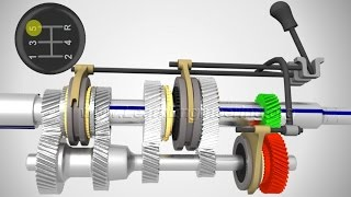 How Does A Manuel Transmission Work?