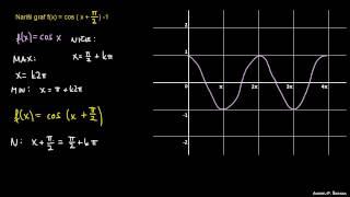 Risanje grafa 2