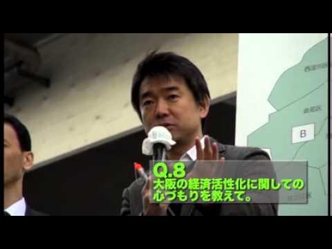 Q8.大阪の経済活性化に関しての心づもりを教えて。