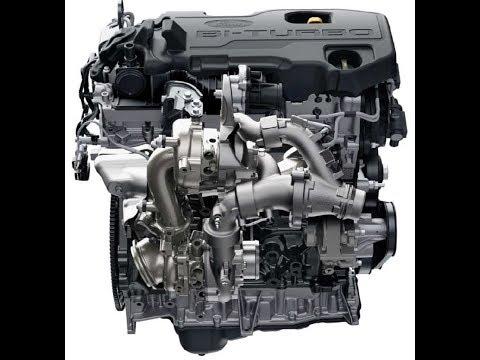Công nghệ động cơ EcoBlue 2.0L Diesel