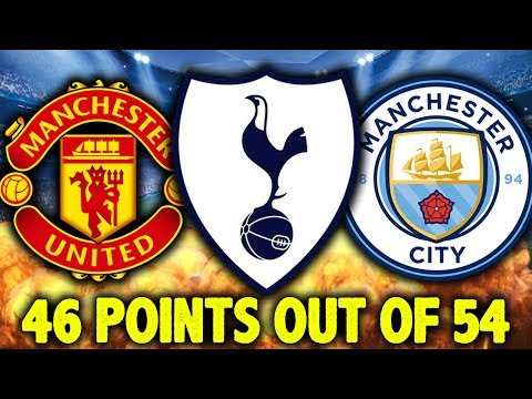 Will English Teams DOMINATE Europe Again?!  | UCL Review