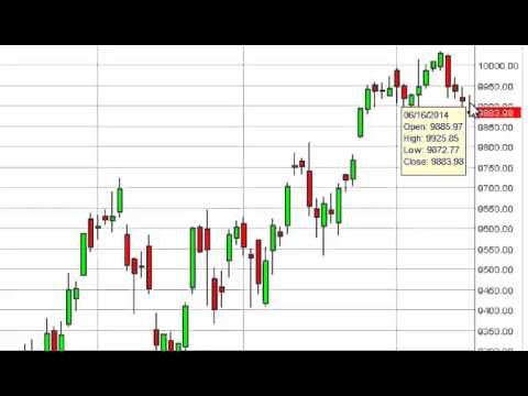 Dax Technical Analysis for June 17, 2014 by FXEmpire.com