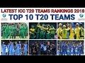 ICC Latest T20 Teams Ranking 2018 ICC Top 10 T20 Teams Latest ICC T20 Ranking 2018