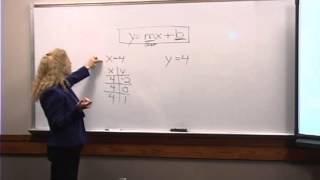 College Algebra: Lecture 3 - Linear Equations