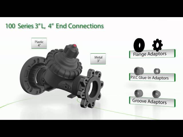 Configurações da série 100 para 3″L; 4″ e 6″