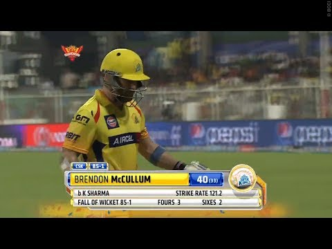 IPL 2014: CSK vs KKR Highlights IPL 2014 02 May - IPL 7 2014