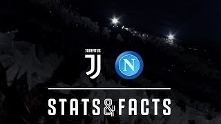 Juventus vs Napoli | Stats & Facts