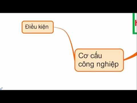 Bài 35. Vấn đề phát triển kinh tế - xã hội ở Bắc Trung Bộ