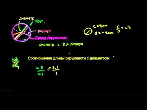Как узнать радиус, диаметр и длину окружности круга