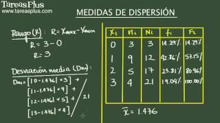 Medidas De Dispersión: Rango, Desviación Media, Varianza