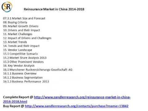 reinsurance market in china 2014 2018